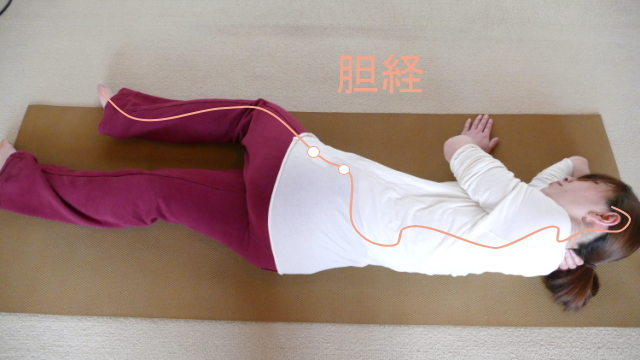 臀部の胆経