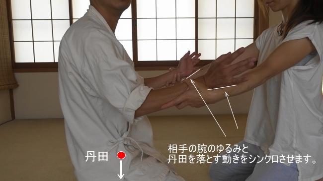 丹田とゆるみ